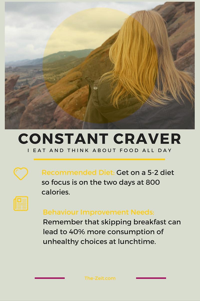 Overweight Constant Craver