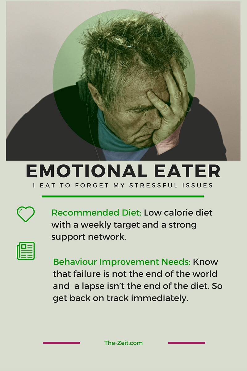Overweight Emotional Eater