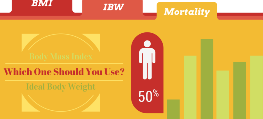 BMI vs. ideal body weight